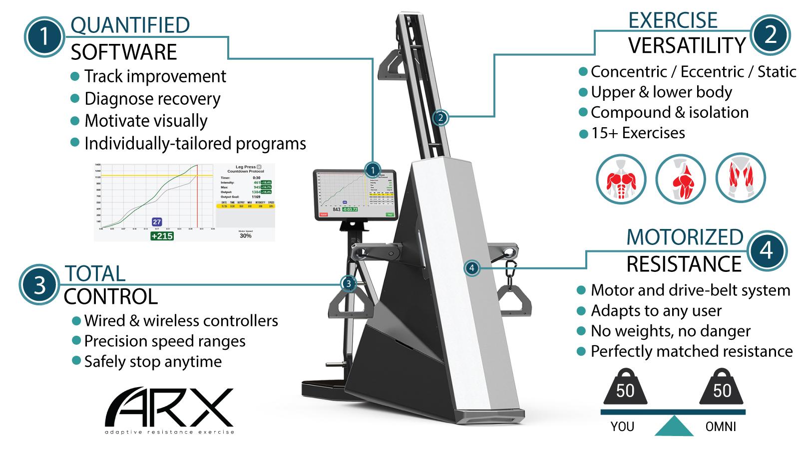Exercise Improves Osteoporosis - (ARX) adaptive resistance